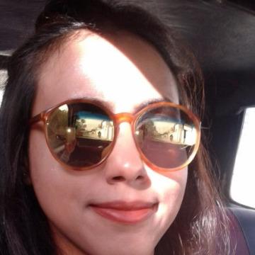 Donia Dadou, 27, Tunis, Tunisia
