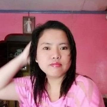 Kimberly Lino, 22, Davao City, Philippines