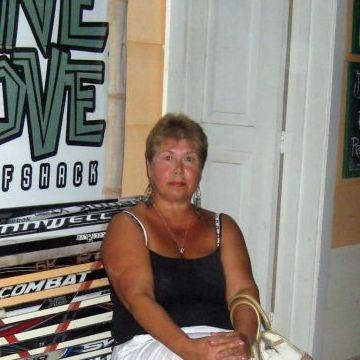 Ирина Перминова, 61,