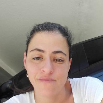 Sole, 38, Cordova, Argentina