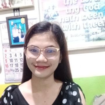 Mm abalain, 21, Antipolo, Philippines