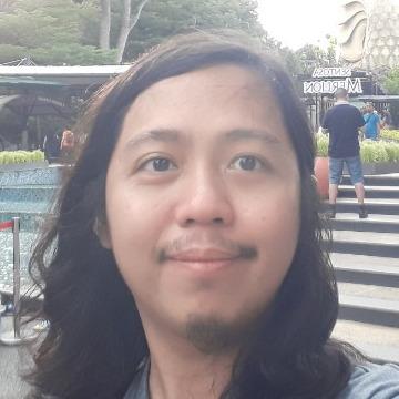 Jeff Tiangco, 28, Caloocan, Philippines