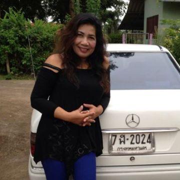 จิรดา เนินอุไร, 61,