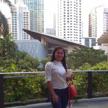 Ella Amorganda, 23, Kuwait City, Kuwait
