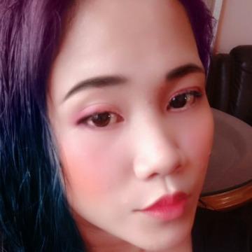 Margielyn Manayaga, 21, Cebu, Philippines