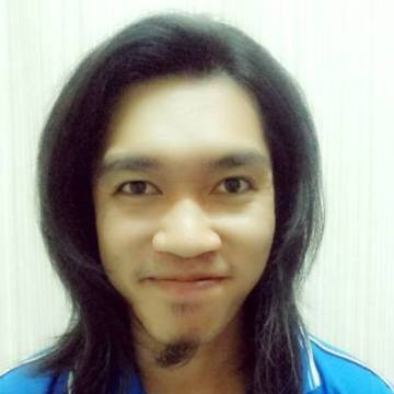 อ๊อดๆ ขี้เมาใจดี, 27, Bangkok, Thailand