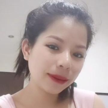Bela Haveagoldenblow, 26, Samut Prakan, Thailand