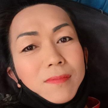 สุนันทรา วงค์รัตน์, 28, Chiang Mai, Thailand