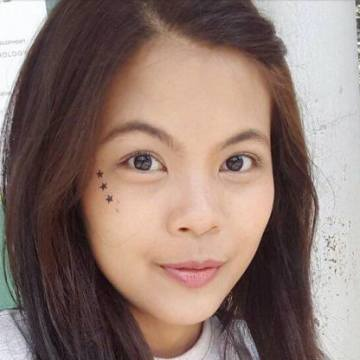 Korkung Katika, 24, Bangkok, Thailand