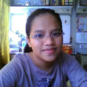 Sihaa Noora, 33, Kuala Lumpur, Malaysia