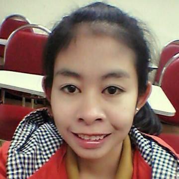 Apiradee Thakthuang, 23, Chiang Mai, Thailand