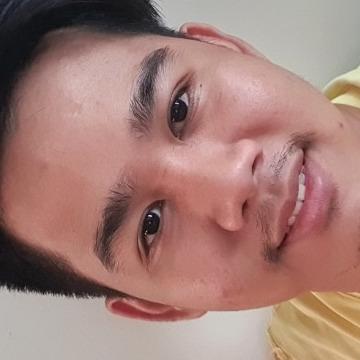 Rhaizelle Unciano, 24, Tuguegarao City, Philippines