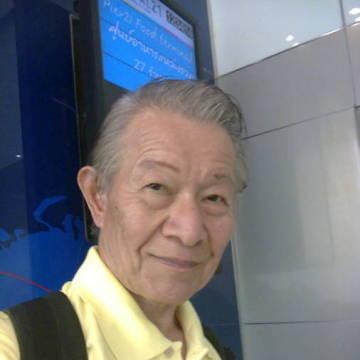 Parit Tunyapisitchai, 62, Bangkok, Thailand