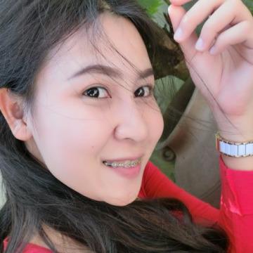 Prapatson Nungning, 27, Bangkok, Thailand