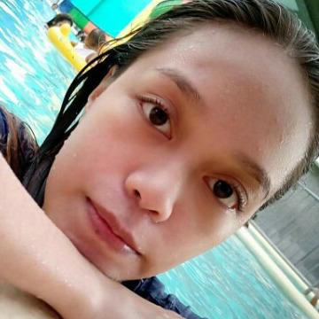 Kistah, 26, Manila, Philippines