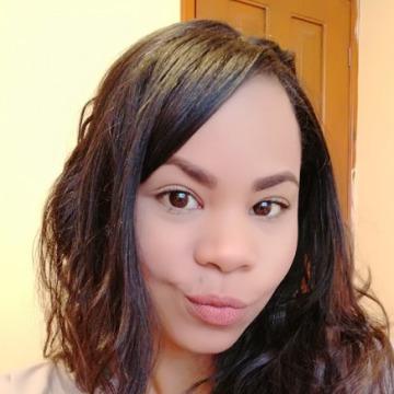 Sabrina, 28, Quito Canton, Ecuador