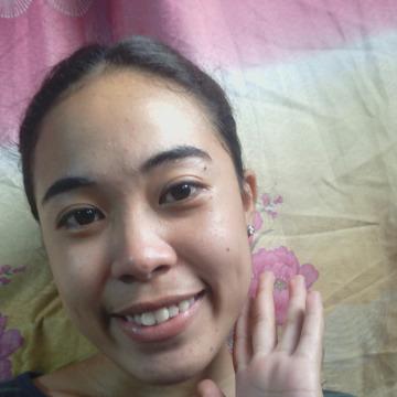 fane carroz, 21, Cebu, Philippines