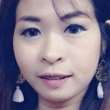 Pimonnut Jirawiboonwech, 36, Bangkok, Thailand