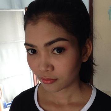 Sutthiraks Phanormsattr, 27, Thai Charoen, Thailand