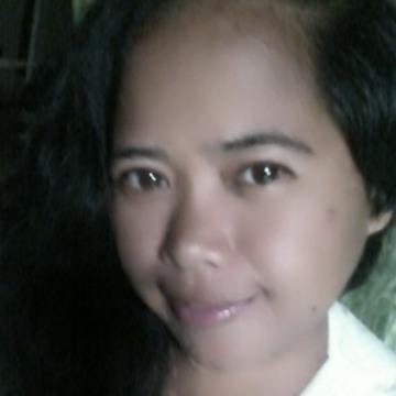 Rodessa Ogao, 27, Manila, Philippines