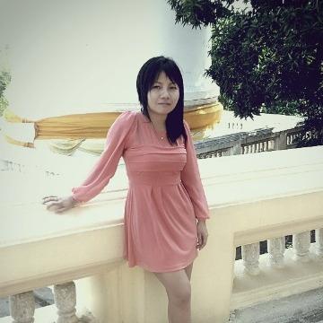 Casanovy Lulla, 34, Bangkok, Thailand