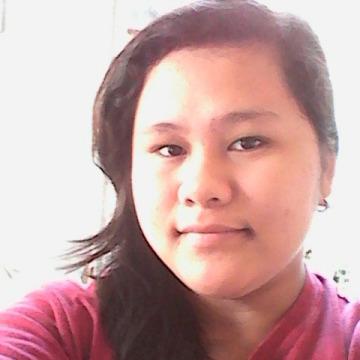 Eva Mae Magno Yares, 24, Cavite, Philippines