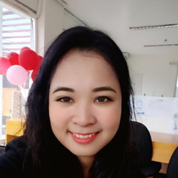 Rufa, 29, Bacolod City, Philippines