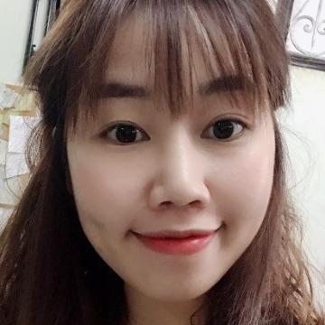 Thu, 30, Hanoi, Vietnam