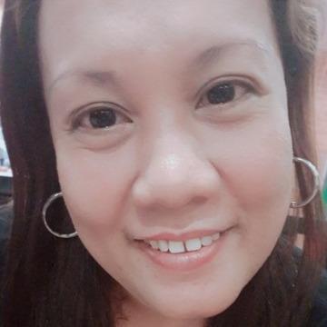 Icel Violata, 40, Manila, Philippines