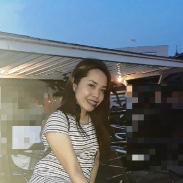 Alyn Lauren Delabahan, 24, Parang, Philippines