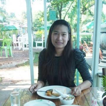 beambeam2233, 33, Ban Dung, Thailand