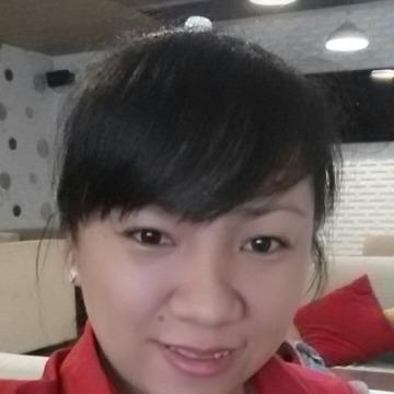 Hiếu Phan, 33, Ho Chi Minh City, Vietnam