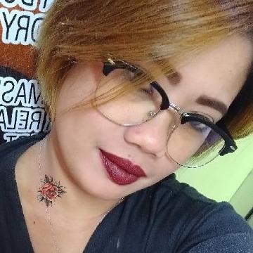 Merasol, 32, Cavite, Philippines