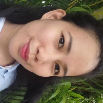 Abbie Joy Golane, 25, Calbayog City, Philippines
