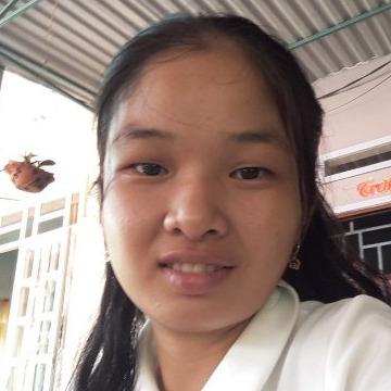 Trinh Bach, 22, Quang Ngai, Vietnam