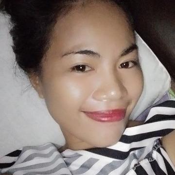 Jennie Dacunes, 30, Mandaue City, Philippines