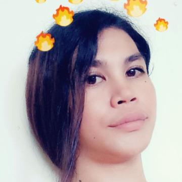 Angel Bert Andin, 23, Porac, Philippines