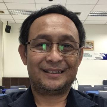 Parn Siriphan, 51, Lampang, Thailand