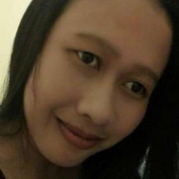 alyalia, 28, Jakarta, Indonesia