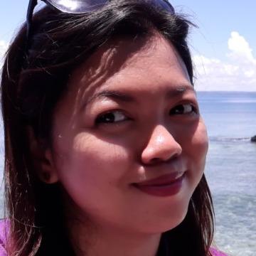Dabe, 35, Canaman, Philippines