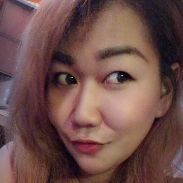 ponwalai thongkun, 31,