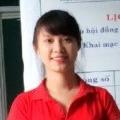 Tô Hà, 24, Hanoi, Vietnam