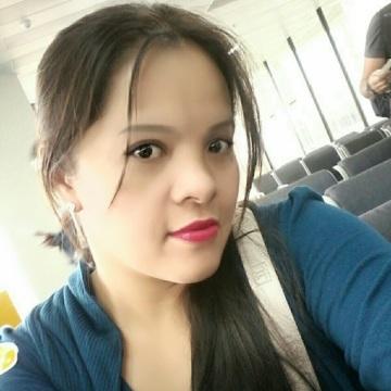 daisy, 43, Taipeihsien, Taiwan