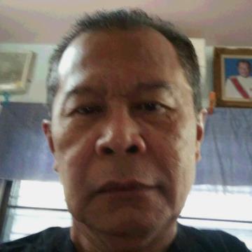 PRUTHIDEJ BUAIAM, 44, Nonthaburi, Thailand
