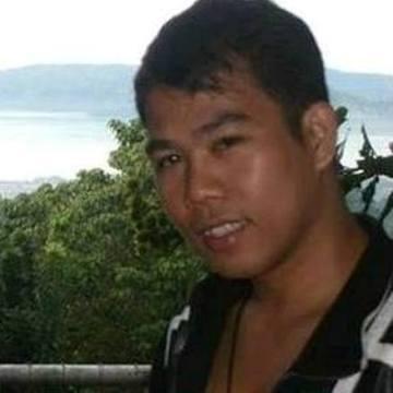 Algin Cabilogan, 32, Philippine, Philippines