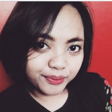 Jessica Las, 25, Bacoor City, Philippines