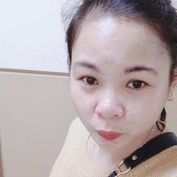 Roseben  Baluca, 29, Manila, Philippines