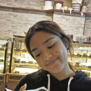 Aishah Aliah, 22, Kuala Lumpur, Malaysia