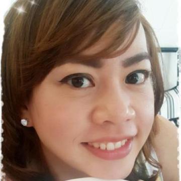 Ploy, 36, Pathum Wan, Thailand