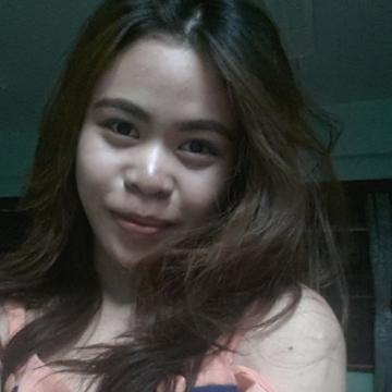 Phailin Mungmai, 26,
